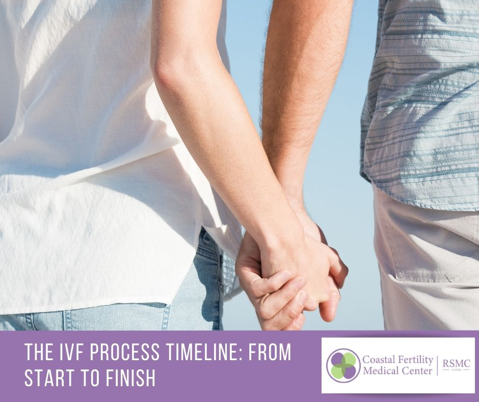 The IVF Process Timeline: From Start to Finish